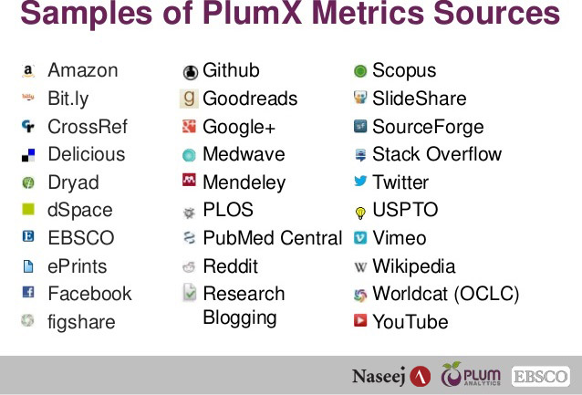 PlumX-metrics-sources