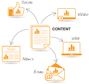 Being-different-Content-Marketing