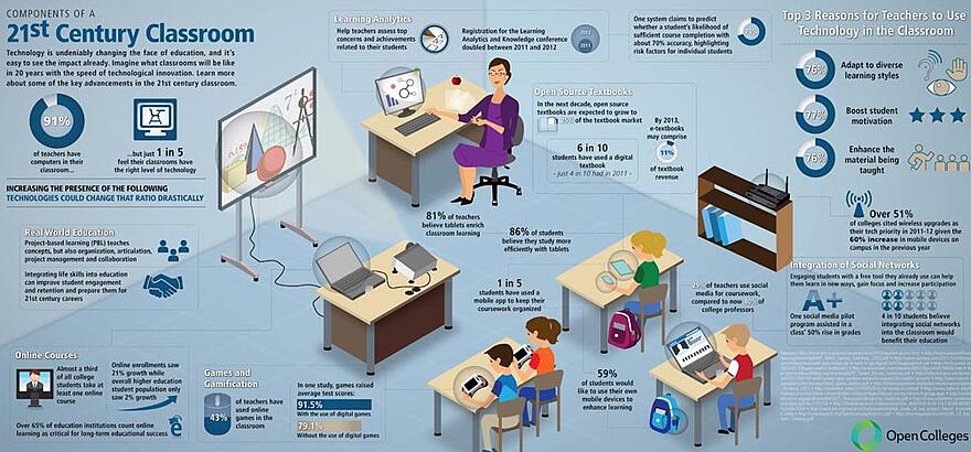 flipped learning (1)