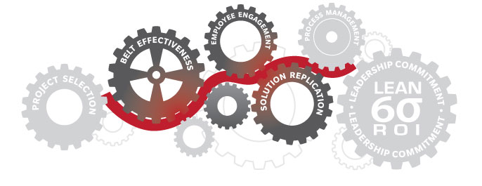 gears_friction