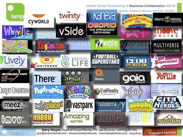 Virtual Worlds logos
