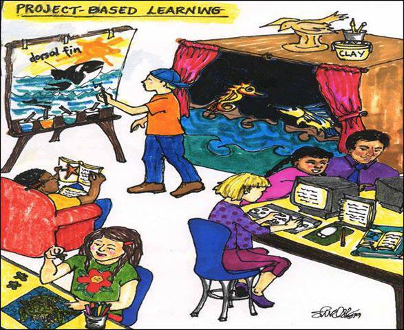 project -based learning