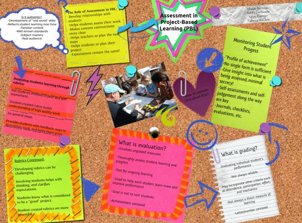 assessment-in-project-based-learning