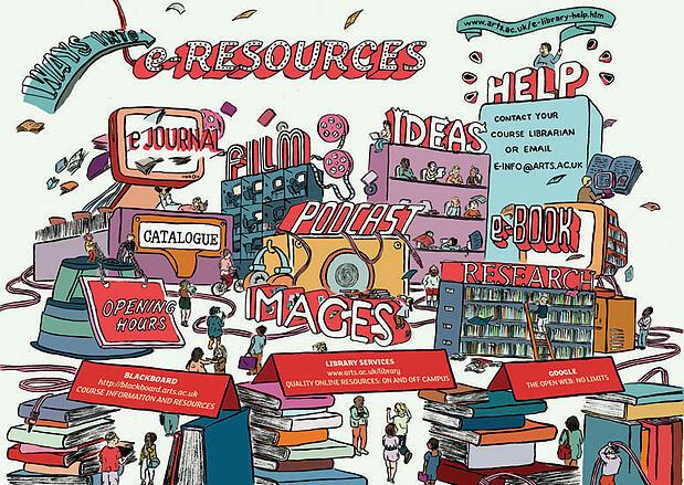 مهارات البحث في المصادر