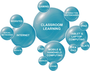 innovative-learning