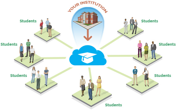 connect campus students