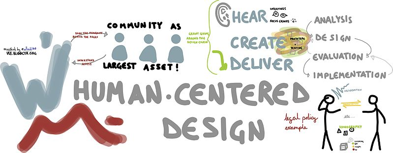 Wikimania_Human_Centered_Design_Visualization (1)