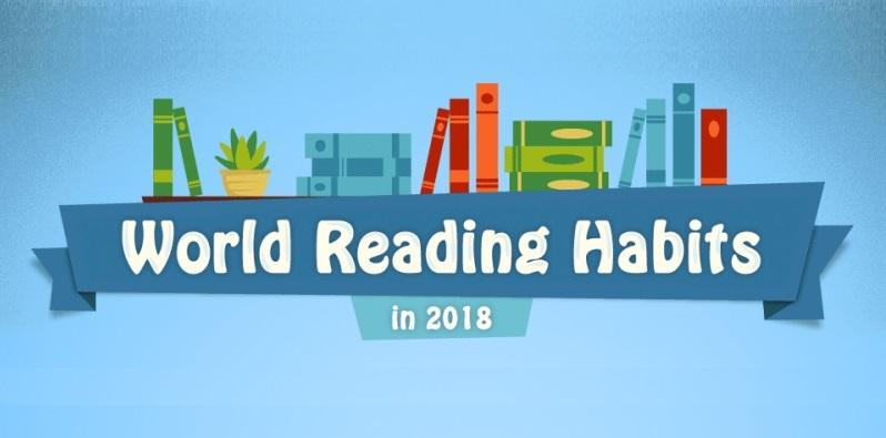 World-Reading-Habits-infographic