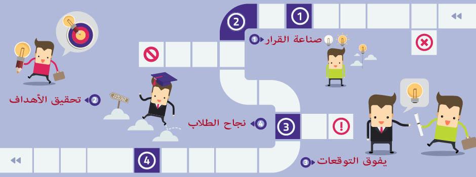 blog-boost-student-success-enrollment-management-software