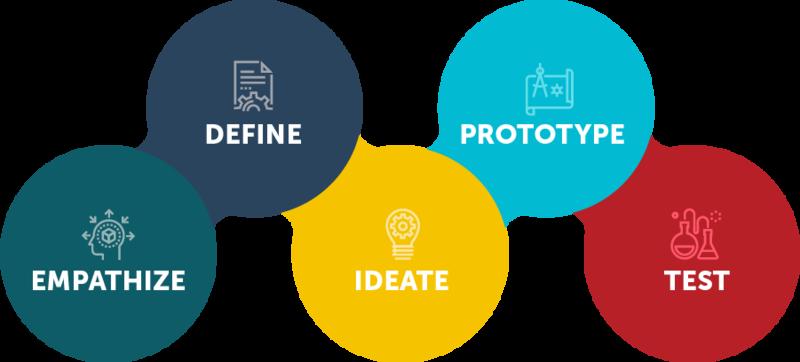 content_designthinking