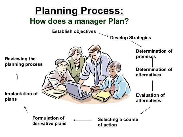 ppm-lecture-10-11-planning-process-types-17-638.jpg