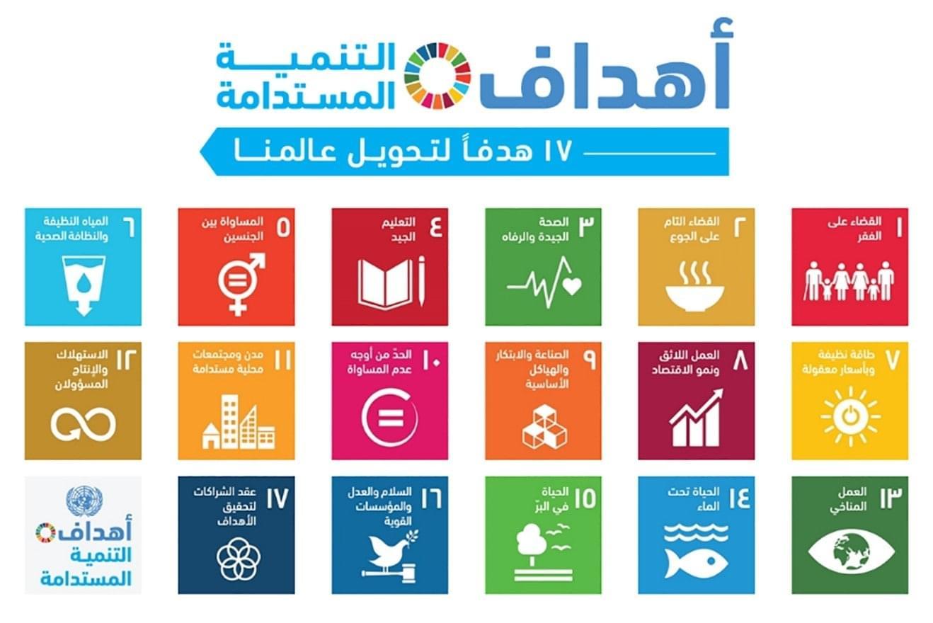 أهداف منظمة اليونسكو pdf