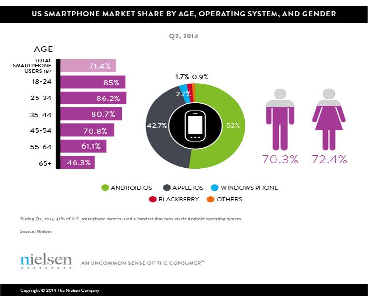 Smartphone_wirepost_Chart_1-1
